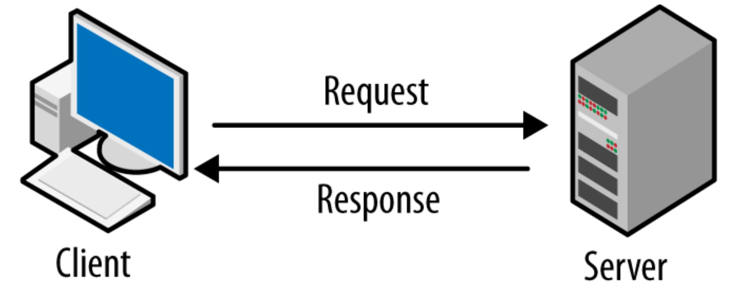 Client Server Application Oose